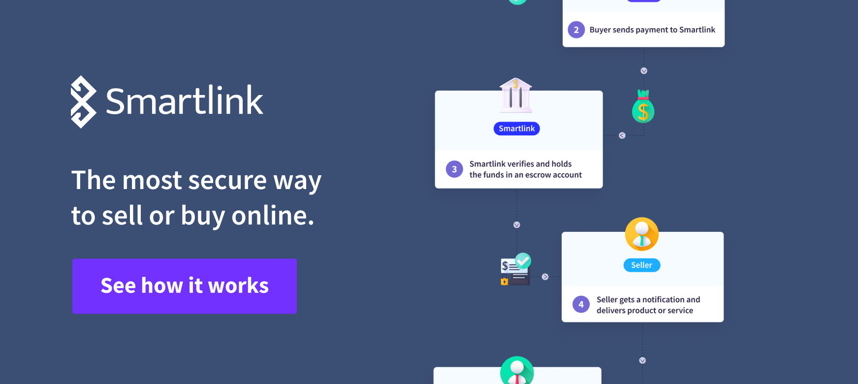 Smartlink - Smart contracts for smarter transactions